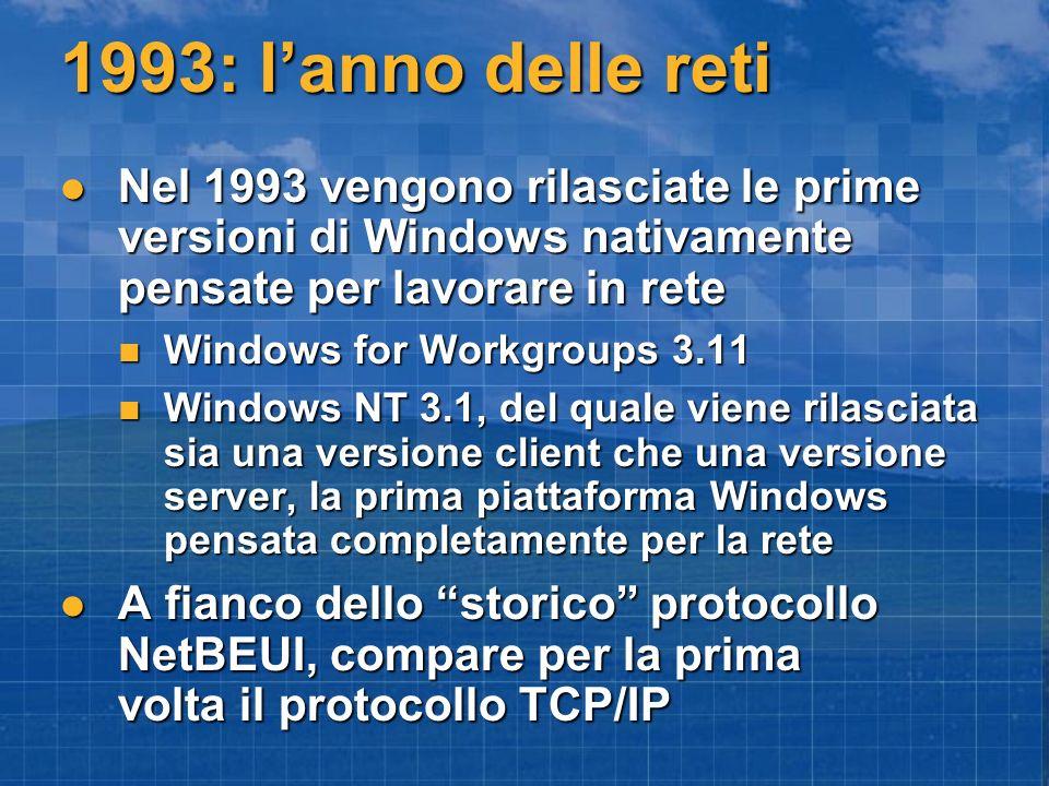 1993: lanno delle reti Nel 1993 vengono rilasciate le prime versioni di Windows nativamente pensate per lavorare in rete Nel 1993 vengono rilasciate le prime versioni di Windows nativamente pensate per lavorare in rete Windows for Workgroups 3.11 Windows for Workgroups 3.11 Windows NT 3.1, del quale viene rilasciata sia una versione client che una versione server, la prima piattaforma Windows pensata completamente per la rete Windows NT 3.1, del quale viene rilasciata sia una versione client che una versione server, la prima piattaforma Windows pensata completamente per la rete A fianco dello storico protocollo NetBEUI, compare per la prima volta il protocollo TCP/IP A fianco dello storico protocollo NetBEUI, compare per la prima volta il protocollo TCP/IP