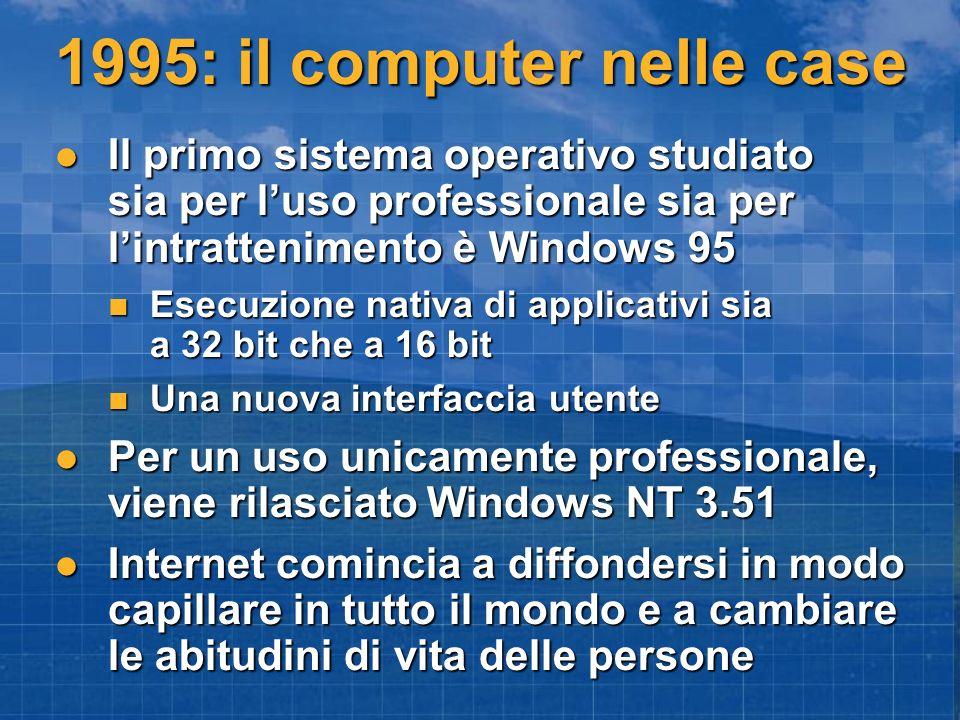 1995: il computer nelle case Il primo sistema operativo studiato sia per luso professionale sia per lintrattenimento è Windows 95 Il primo sistema operativo studiato sia per luso professionale sia per lintrattenimento è Windows 95 Esecuzione nativa di applicativi sia a 32 bit che a 16 bit Esecuzione nativa di applicativi sia a 32 bit che a 16 bit Una nuova interfaccia utente Una nuova interfaccia utente Per un uso unicamente professionale, viene rilasciato Windows NT 3.51 Per un uso unicamente professionale, viene rilasciato Windows NT 3.51 Internet comincia a diffondersi in modo capillare in tutto il mondo e a cambiare le abitudini di vita delle persone Internet comincia a diffondersi in modo capillare in tutto il mondo e a cambiare le abitudini di vita delle persone