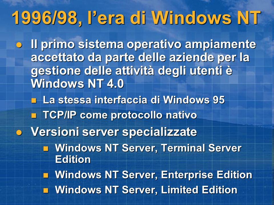 1996/98, lera di Windows NT Il primo sistema operativo ampiamente accettato da parte delle aziende per la gestione delle attività degli utenti è Windo