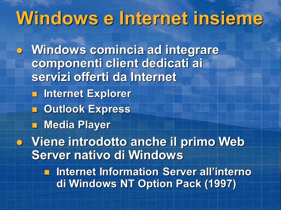 Windows e Internet insieme Windows comincia ad integrare componenti client dedicati ai servizi offerti da Internet Windows comincia ad integrare compo