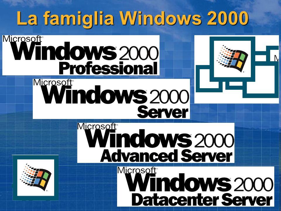 La famiglia Windows 2000