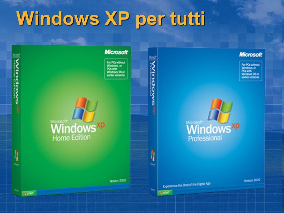 Windows XP per tutti