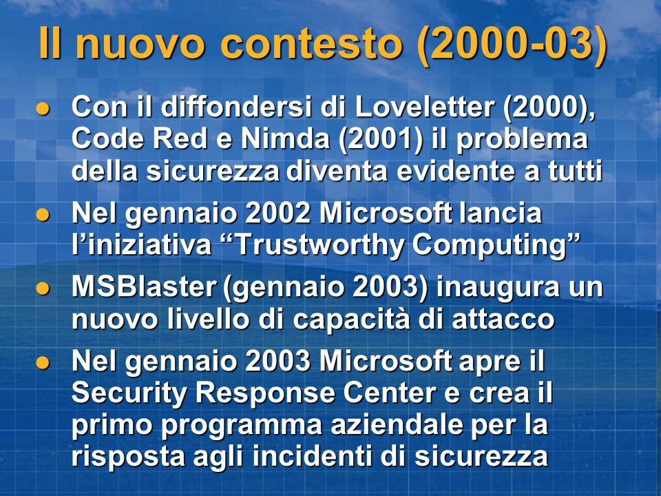 Il nuovo contesto (2000-03) Con il diffondersi di Loveletter (2000), Code Red e Nimda (2001) il problema della sicurezza diventa evidente a tutti Con il diffondersi di Loveletter (2000), Code Red e Nimda (2001) il problema della sicurezza diventa evidente a tutti Nel gennaio 2002 Microsoft lancia liniziativa Trustworthy Computing Nel gennaio 2002 Microsoft lancia liniziativa Trustworthy Computing MSBlaster (gennaio 2003) inaugura un nuovo livello di capacità di attacco MSBlaster (gennaio 2003) inaugura un nuovo livello di capacità di attacco Nel gennaio 2003 Microsoft apre il Security Response Center e crea il primo programma aziendale per la risposta agli incidenti di sicurezza Nel gennaio 2003 Microsoft apre il Security Response Center e crea il primo programma aziendale per la risposta agli incidenti di sicurezza