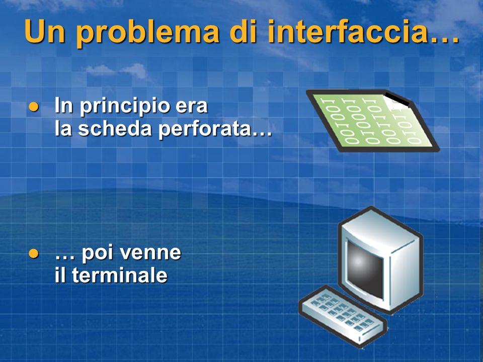 Un problema di interfaccia… In principio era la scheda perforata… In principio era la scheda perforata… … poi venne il terminale … poi venne il terminale