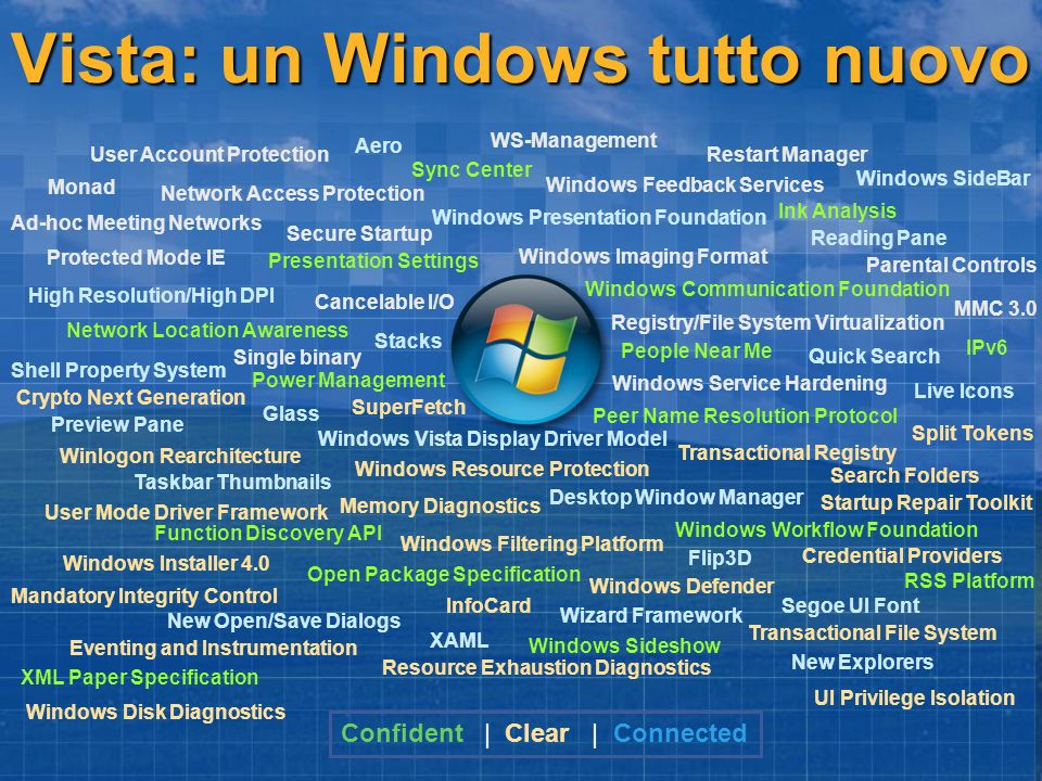 Vista: un Windows tutto nuovo Stacks Network Access Protection Network Location Awareness High Resolution/High DPI Windows Sideshow Windows Vista Display Driver Model People Near Me Windows Defender Power Management Live Icons Windows SideBar Parental Controls Windows Feedback Services Desktop Window Manager Registry/File System Virtualization Protected Mode IE Windows Service Hardening Sync Center Aero Presentation Settings Preview Pane User Account Protection Ad-hoc Meeting Networks Quick Search Windows Imaging Format Windows Resource Protection MMC 3.0 Cancelable I/O Resource Exhaustion Diagnostics Peer Name Resolution Protocol Reading Pane Windows Disk Diagnostics Restart Manager Transactional Registry Single binary Memory Diagnostics Startup Repair Toolkit Transactional File System Eventing and Instrumentation WS-Management InfoCard SuperFetch Segoe UI Font Flip3D New Explorers Taskbar Thumbnails IPv6 XAML Search Folders Ink Analysis Split Tokens Mandatory Integrity Control UI Privilege Isolation Secure Startup Windows Filtering Platform User Mode Driver Framework New Open/Save Dialogs Shell Property System Winlogon Rearchitecture Windows Communication Foundation Windows Presentation Foundation Glass Open Package Specification XML Paper Specification Windows Workflow Foundation Windows Installer 4.0 Monad RSS Platform Function Discovery API Wizard Framework Crypto Next Generation Credential Providers Confident | Clear | Connected