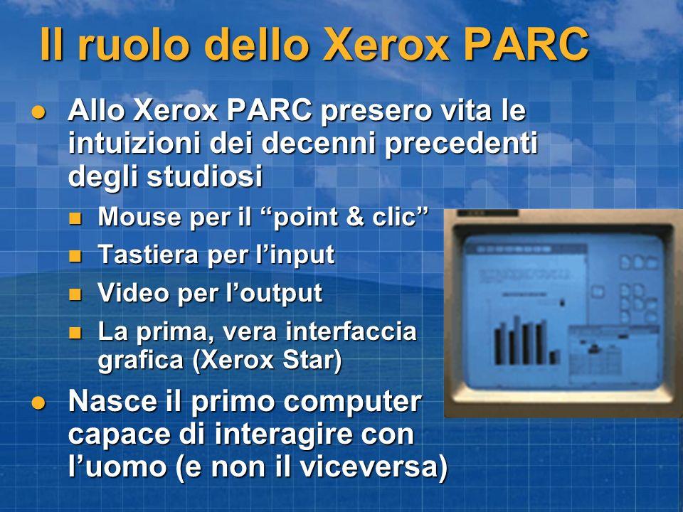 Il ruolo dello Xerox PARC Allo Xerox PARC presero vita le intuizioni dei decenni precedenti degli studiosi Allo Xerox PARC presero vita le intuizioni dei decenni precedenti degli studiosi Mouse per il point & clic Mouse per il point & clic Tastiera per linput Tastiera per linput Video per loutput Video per loutput La prima, vera interfaccia grafica (Xerox Star) La prima, vera interfaccia grafica (Xerox Star) Nasce il primo computer capace di interagire con luomo (e non il viceversa) Nasce il primo computer capace di interagire con luomo (e non il viceversa)