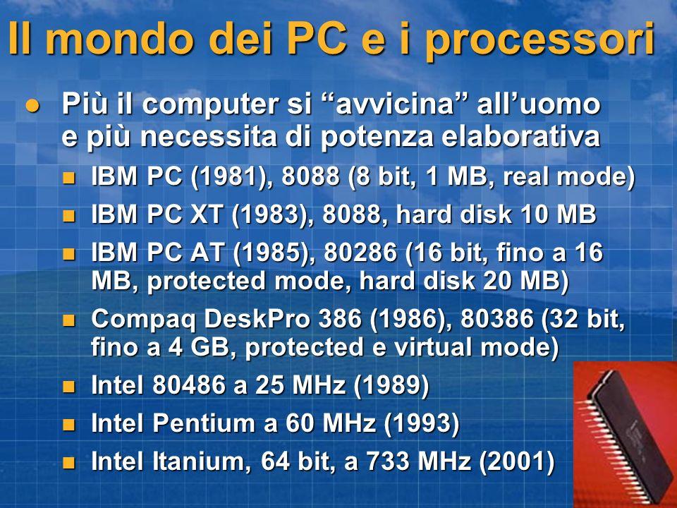 Il mondo dei PC e i processori Più il computer si avvicina alluomo e più necessita di potenza elaborativa Più il computer si avvicina alluomo e più necessita di potenza elaborativa IBM PC (1981), 8088 (8 bit, 1 MB, real mode) IBM PC (1981), 8088 (8 bit, 1 MB, real mode) IBM PC XT (1983), 8088, hard disk 10 MB IBM PC XT (1983), 8088, hard disk 10 MB IBM PC AT (1985), 80286 (16 bit, fino a 16 MB, protected mode, hard disk 20 MB) IBM PC AT (1985), 80286 (16 bit, fino a 16 MB, protected mode, hard disk 20 MB) Compaq DeskPro 386 (1986), 80386 (32 bit, fino a 4 GB, protected e virtual mode) Compaq DeskPro 386 (1986), 80386 (32 bit, fino a 4 GB, protected e virtual mode) Intel 80486 a 25 MHz (1989) Intel 80486 a 25 MHz (1989) Intel Pentium a 60 MHz (1993) Intel Pentium a 60 MHz (1993) Intel Itanium, 64 bit, a 733 MHz (2001) Intel Itanium, 64 bit, a 733 MHz (2001)