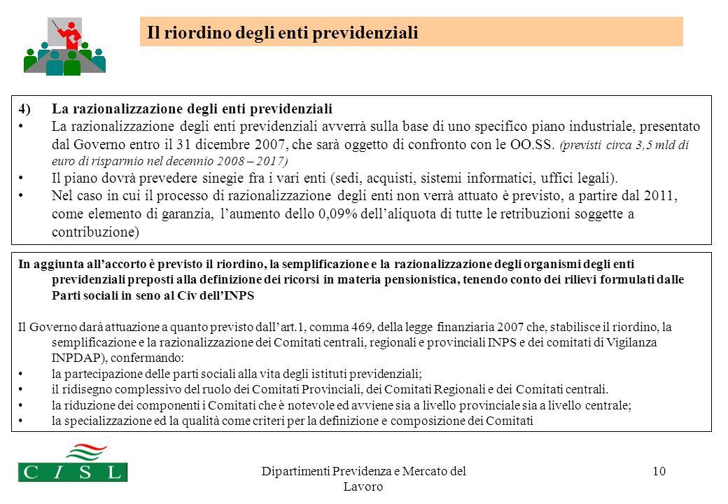 Dipartimenti Previdenza e Mercato del Lavoro 10 In aggiunta allaccorto è previsto il riordino, la semplificazione e la razionalizzazione degli organis