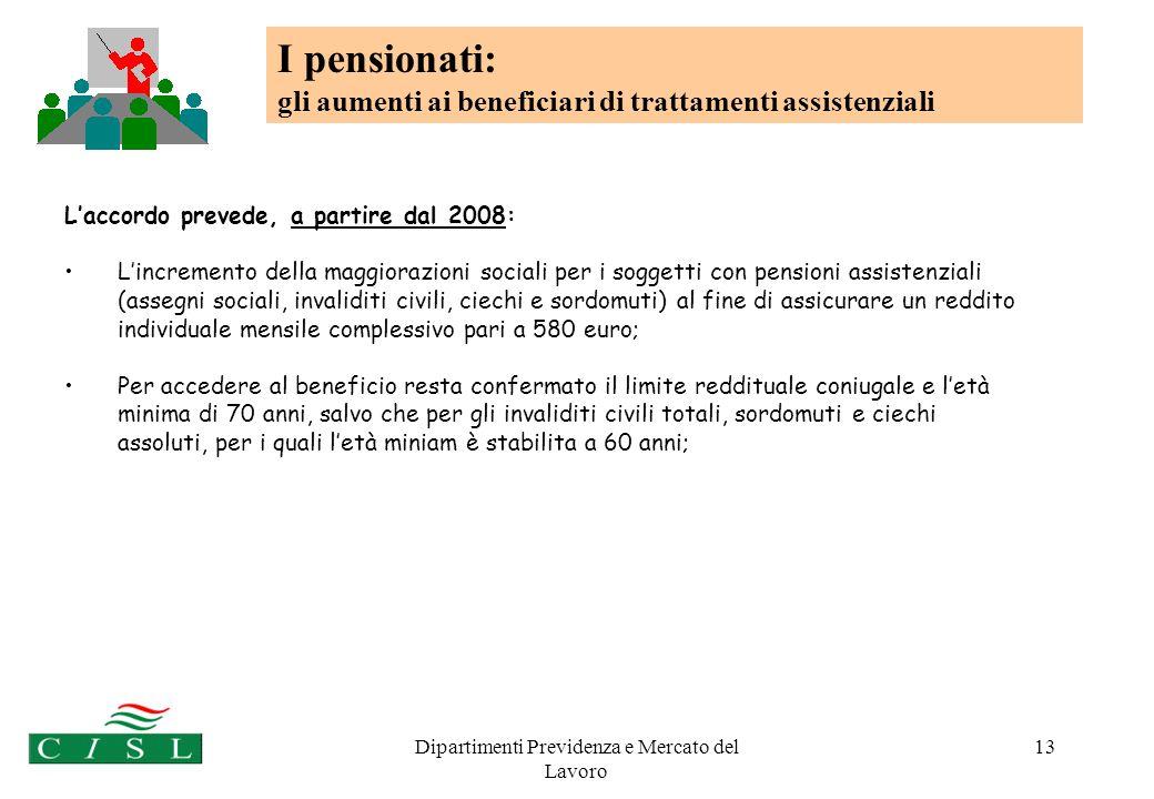 Dipartimenti Previdenza e Mercato del Lavoro 13 Laccordo prevede, a partire dal 2008: Lincremento della maggiorazioni sociali per i soggetti con pensi