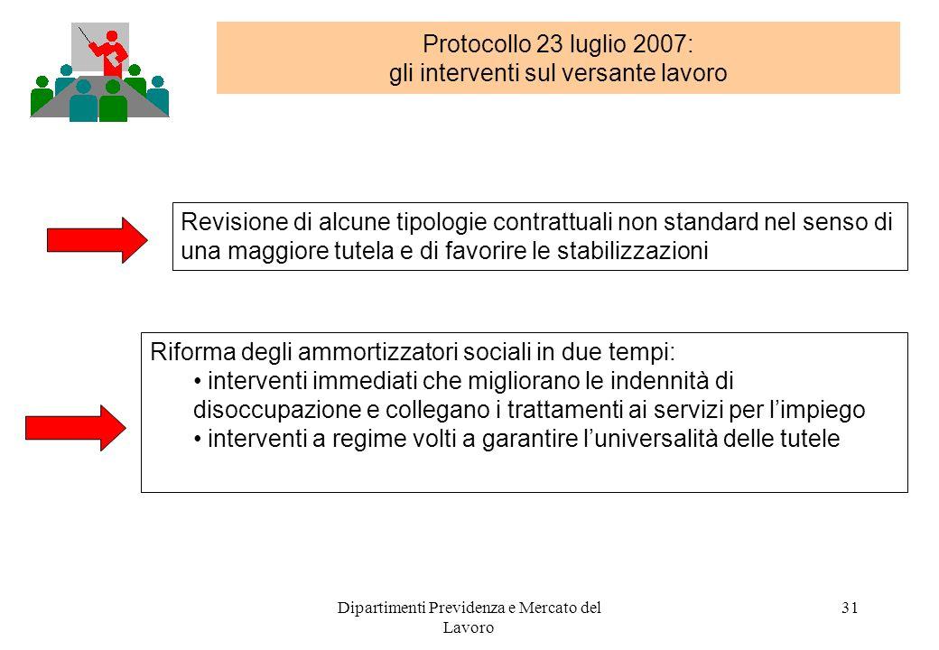 Dipartimenti Previdenza e Mercato del Lavoro 31 Protocollo 23 luglio 2007: gli interventi sul versante lavoro Revisione di alcune tipologie contrattua