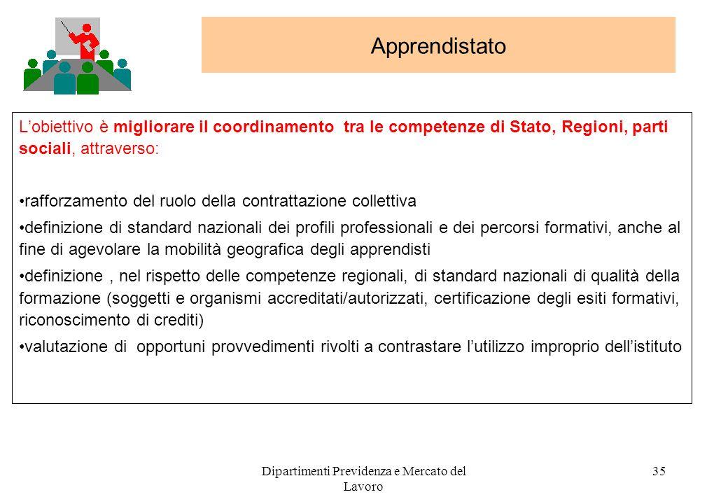 Dipartimenti Previdenza e Mercato del Lavoro 35 Apprendistato Lobiettivo è migliorare il coordinamento tra le competenze di Stato, Regioni, parti soci