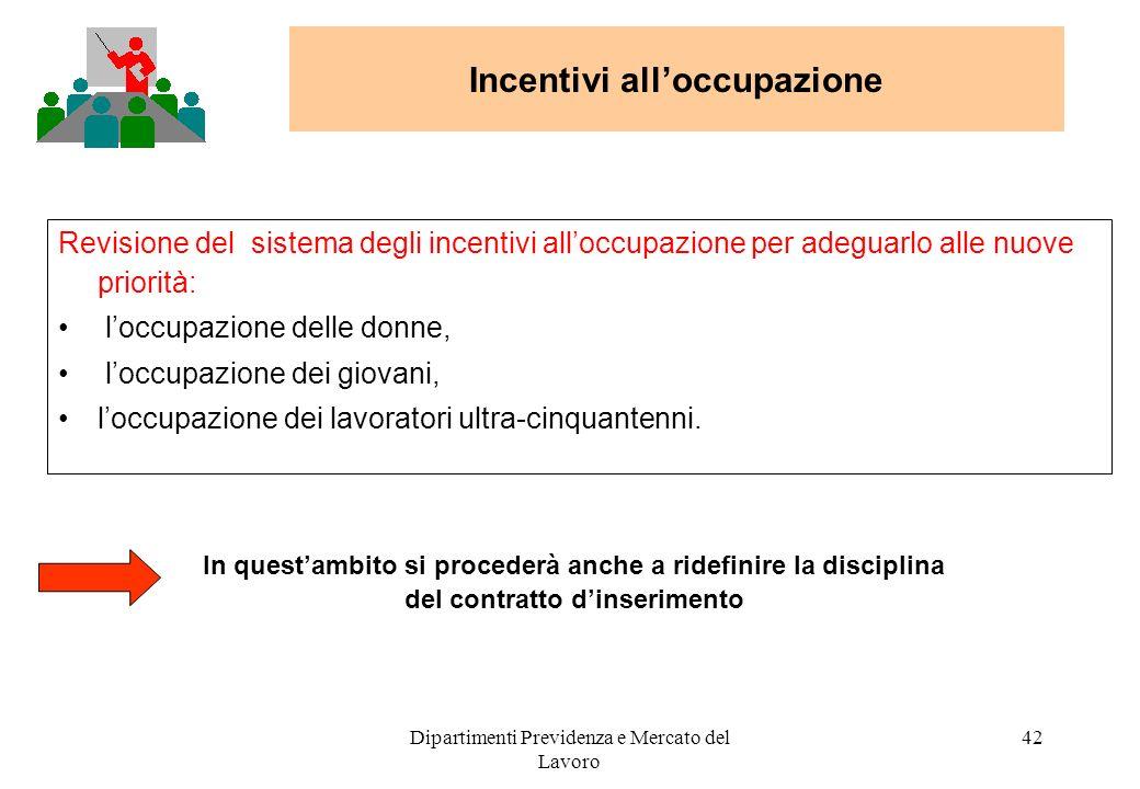 Dipartimenti Previdenza e Mercato del Lavoro 42 Incentivi alloccupazione Revisione del sistema degli incentivi alloccupazione per adeguarlo alle nuove
