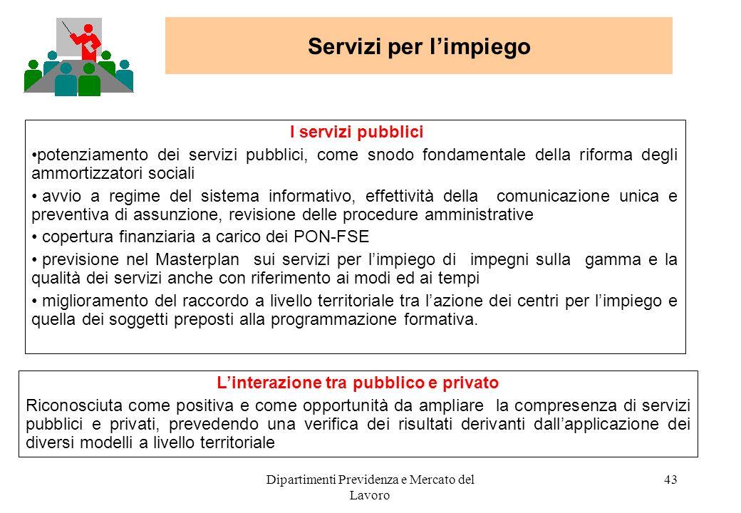 Dipartimenti Previdenza e Mercato del Lavoro 43 Servizi per limpiego I servizi pubblici potenziamento dei servizi pubblici, come snodo fondamentale de