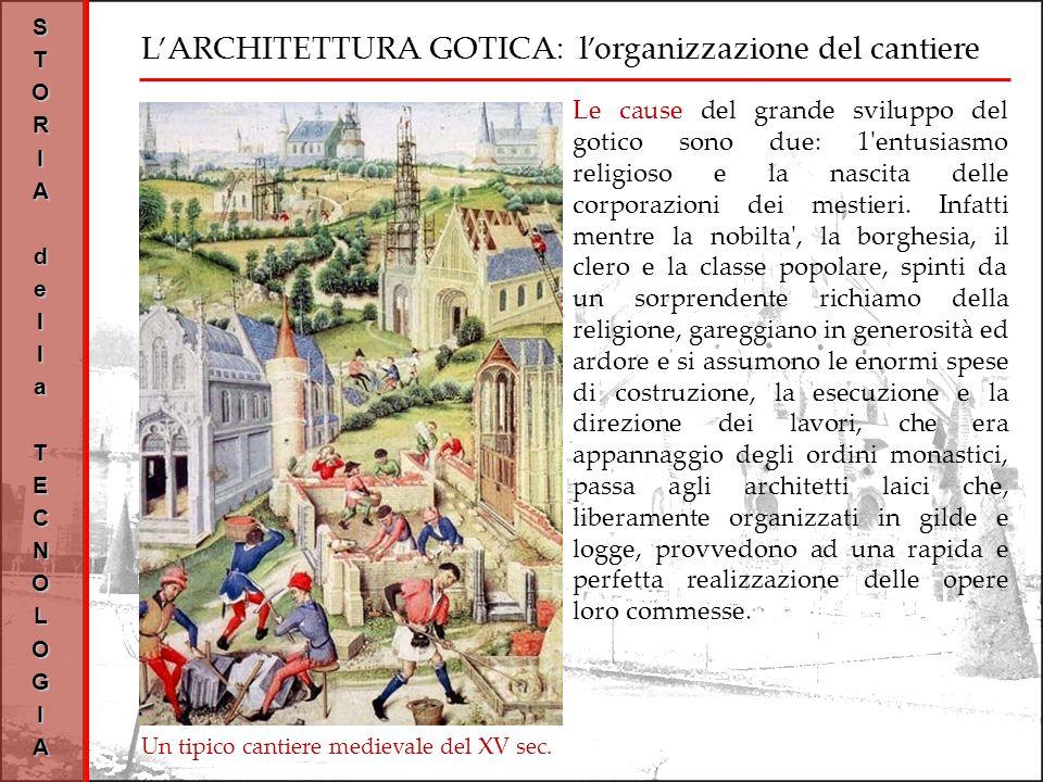 LARCHITETTURA GOTICA: lorganizzazione del cantiere STORIAdellaTECNOLOGIA Un tipico cantiere medievale del XV sec.