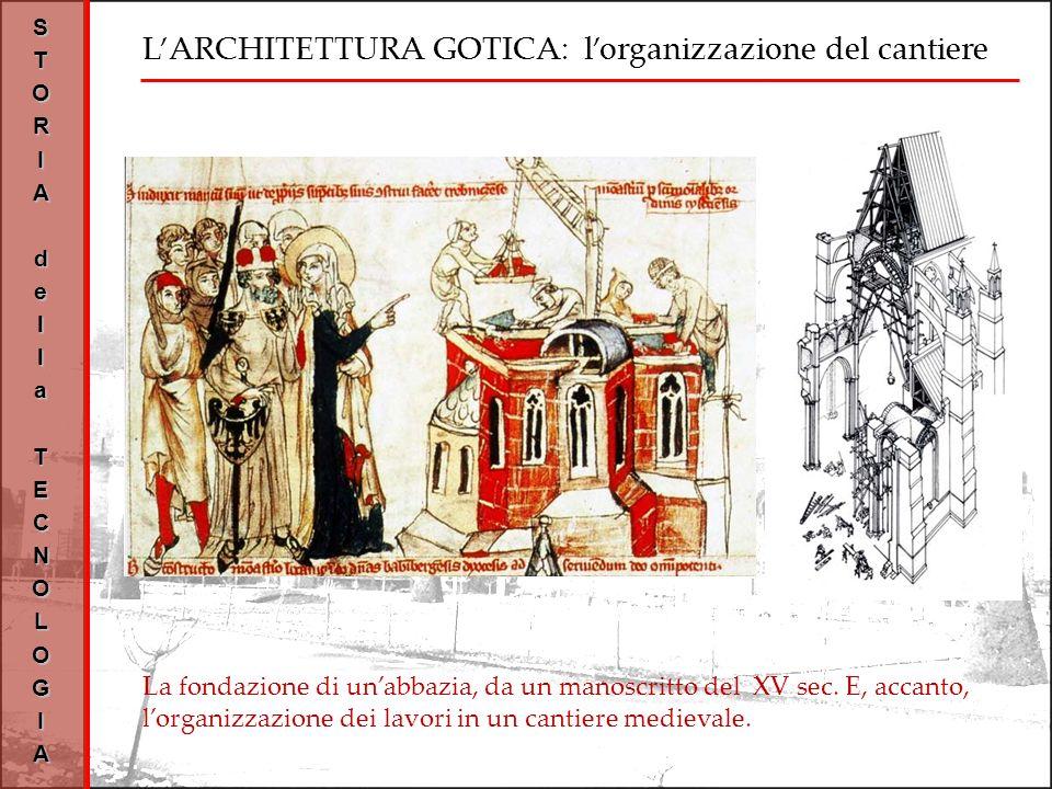 LARCHITETTURA GOTICA: lorganizzazione del cantiere STORIAdellaTECNOLOGIA La fondazione di unabbazia, da un manoscritto del XV sec.