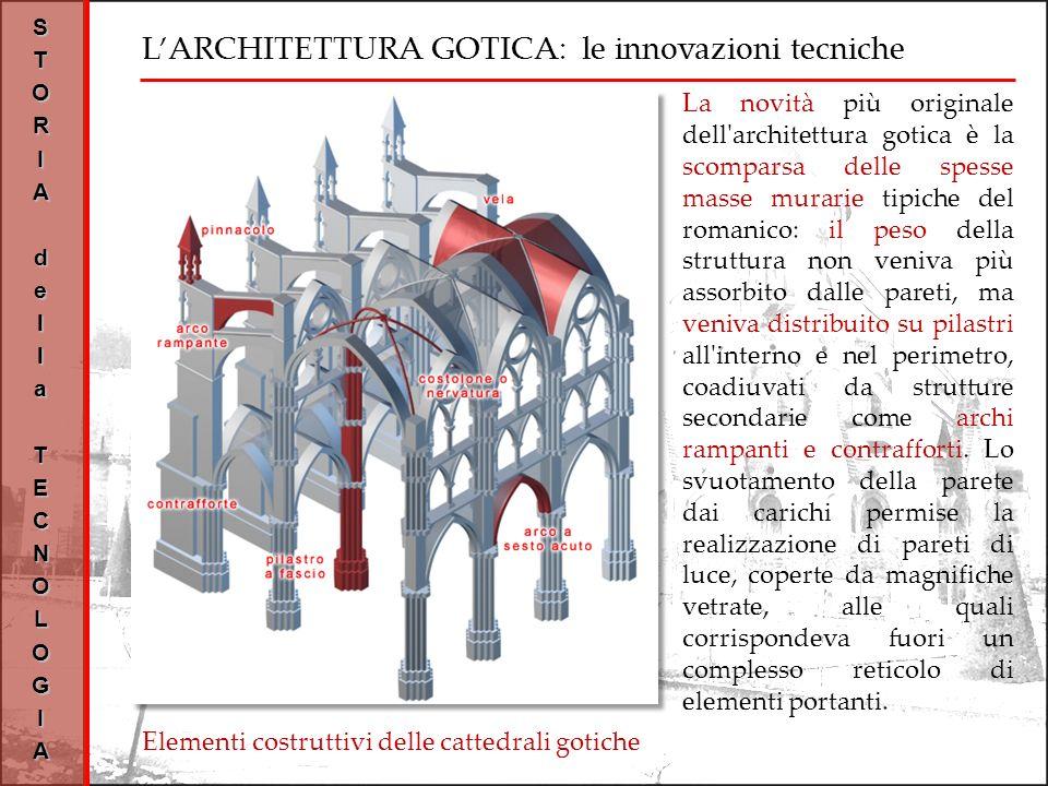 LARCHITETTURA GOTICA: le innovazioni tecniche STORIAdellaTECNOLOGIA Elementi costruttivi delle cattedrali gotiche La novità più originale dell architettura gotica è la scomparsa delle spesse masse murarie tipiche del romanico: il peso della struttura non veniva più assorbito dalle pareti, ma veniva distribuito su pilastri all interno e nel perimetro, coadiuvati da strutture secondarie come archi rampanti e contrafforti.