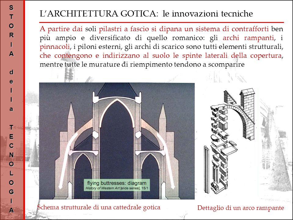 LARCHITETTURA GOTICA: le innovazioni tecniche STORIAdellaTECNOLOGIA Dettaglio di un arco rampante A partire dai soli pilastri a fascio si dipana un sistema di contrafforti ben più ampio e diversificato di quello romanico: gli archi rampanti, i pinnacoli, i piloni esterni, gli archi di scarico sono tutti elementi strutturali, che contengono e indirizzano al suolo le spinte laterali della copertura, mentre tutte le murature di riempimento tendono a scomparire Schema strutturale di una cattedrale gotica