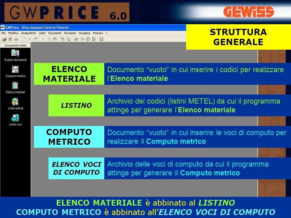 Documento vuoto in cui inserire i codici per realizzare lElenco materiale ELENCO MATERIALE LISTINO COMPUTO METRICO ELENCO VOCI DI COMPUTO ELENCO MATER