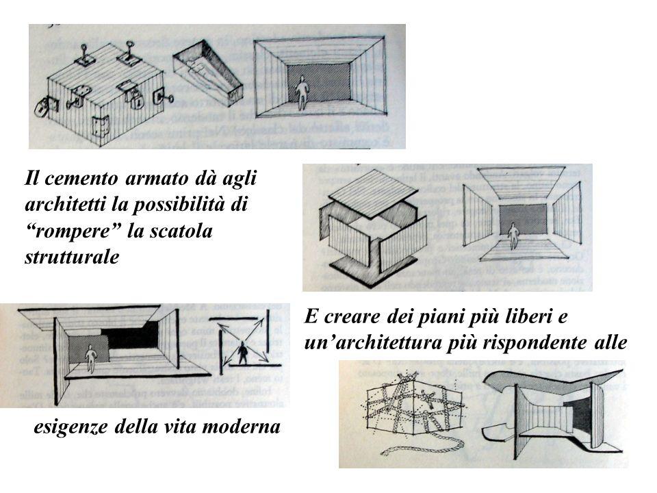 Il cemento armato dà agli architetti la possibilità di rompere la scatola strutturale E creare dei piani più liberi e unarchitettura più rispondente alle esigenze della vita moderna