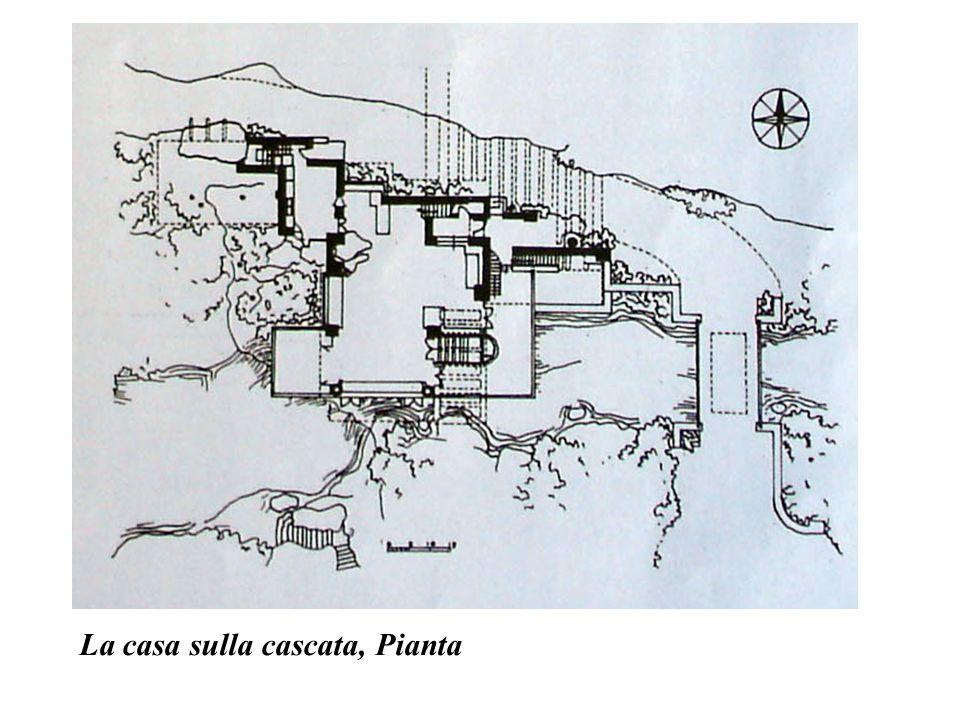 La casa sulla cascata, Pianta