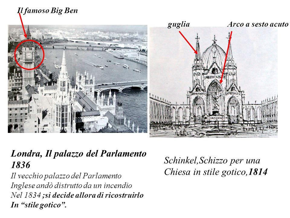 Nel corso dellOttocento, in Europa, si progettano gli edifici In stile, secondo gli stili del passato.