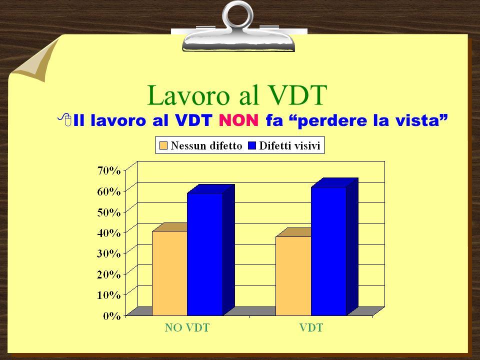 Lavoro al VDT 8Il lavoro al VDT NON fa perdere la vista