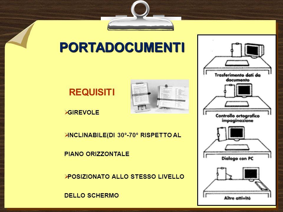 PORTADOCUMENTI REQUISITI GIREVOLE INCLINABILE(DI 30°-70° RISPETTO AL PIANO ORIZZONTALE POSIZIONATO ALLO STESSO LIVELLO DELLO SCHERMO