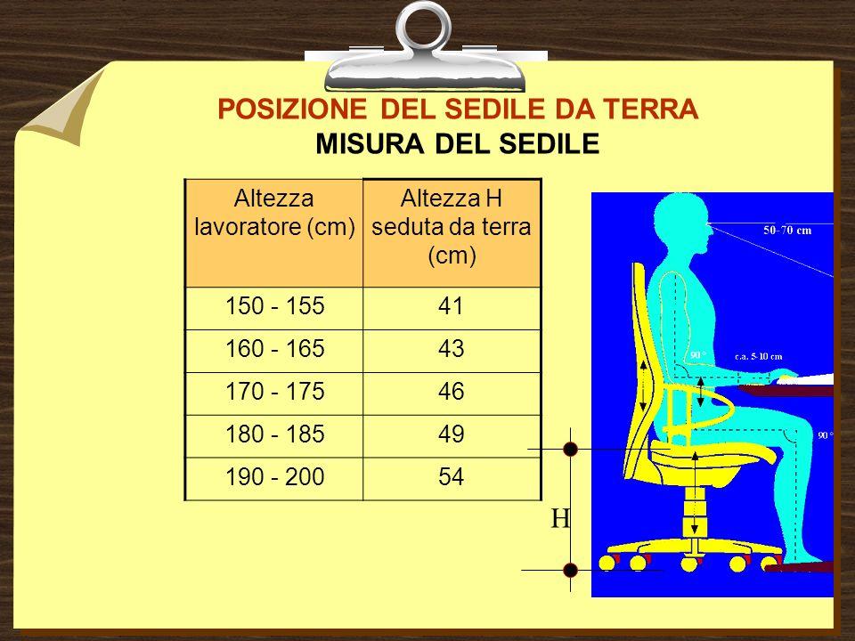 POSIZIONE DEL SEDILE DA TERRA MISURA DEL SEDILE Altezza lavoratore (cm) Altezza H seduta da terra (cm) 150 - 15541 160 - 16543 170 - 17546 180 - 18549 190 - 20054 H