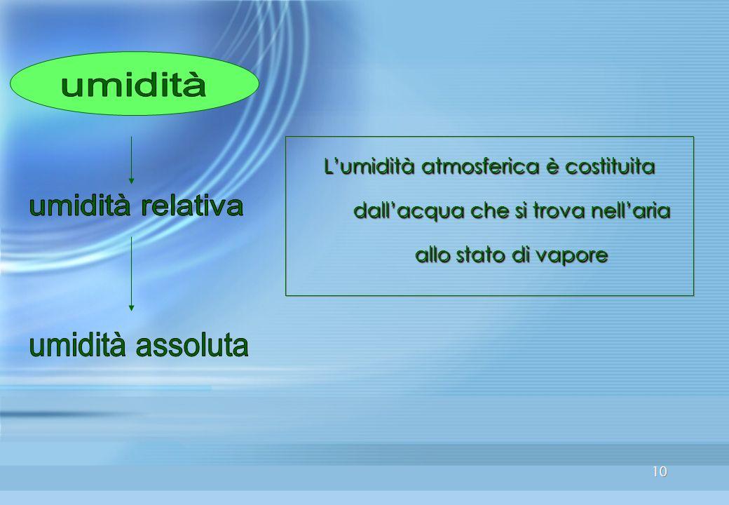 10 Lumidità atmosferica è costituita dallacqua che si trova nellaria allo stato di vapore