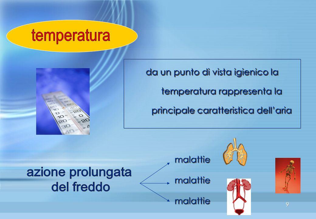 9 da un punto di vista igienico la temperatura rappresenta la principale caratteristica dellaria malattiemalattie malattiemalattie malattiemalattie