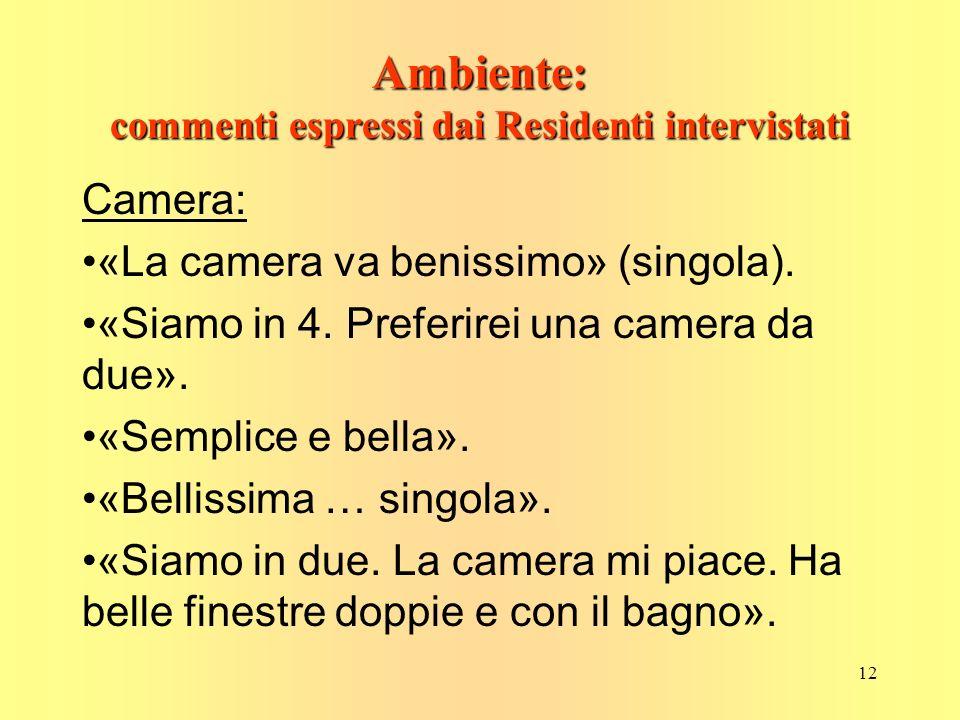12 Ambiente: commenti espressi dai Residenti intervistati Camera: «La camera va benissimo» (singola).