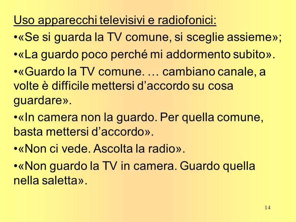 Uso apparecchi televisivi e radiofonici: «Se si guarda la TV comune, si sceglie assieme»; «La guardo poco perché mi addormento subito».
