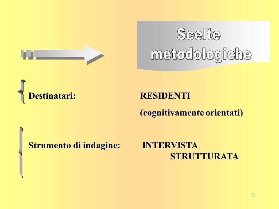 3 Destinatari: RESIDENTI (cognitivamente orientati) (cognitivamente orientati) Strumento di indagine: INTERVISTA STRUTTURATA