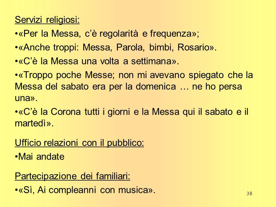 Servizi religiosi: «Per la Messa, cè regolarità e frequenza»; «Anche troppi: Messa, Parola, bimbi, Rosario».