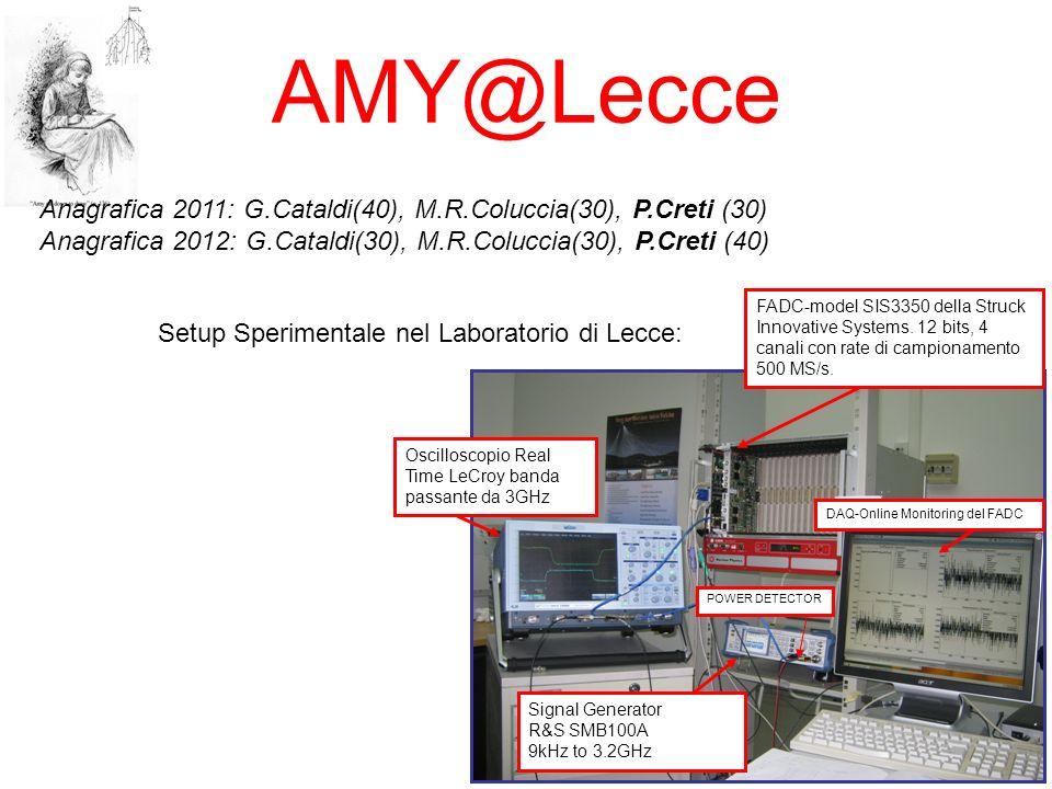 1 AMY@Lecce Anagrafica 2011: G.Cataldi(40), M.R.Coluccia(30), P.Creti (30) Anagrafica 2012: G.Cataldi(30), M.R.Coluccia(30), P.Creti (40) Setup Sperimentale nel Laboratorio di Lecce: FADC-model SIS3350 della Struck Innovative Systems.
