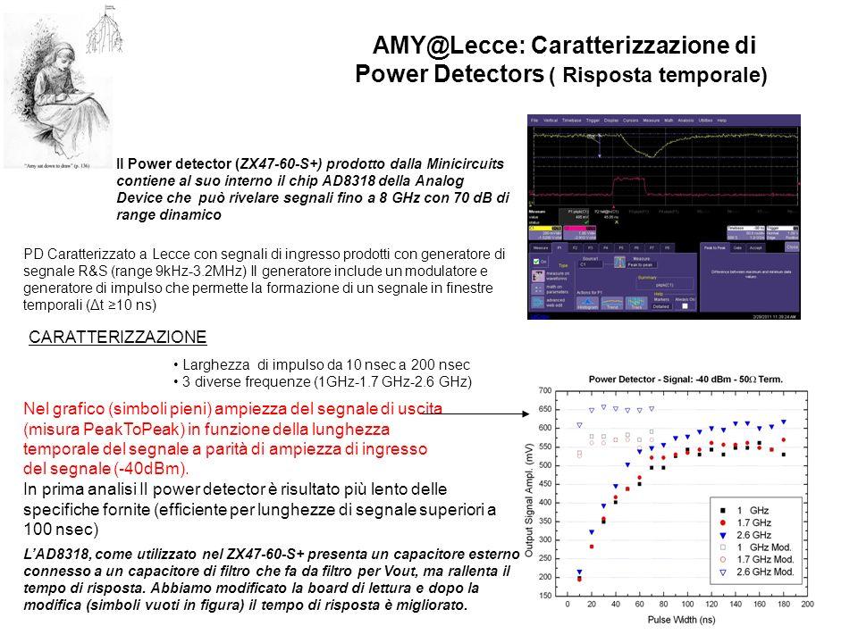 2 AMY@Lecce: Caratterizzazione di Power Detectors ( Risposta temporale) Larghezza di impulso da 10 nsec a 200 nsec 3 diverse frequenze (1GHz-1.7 GHz-2.6 GHz) PD Caratterizzato a Lecce con segnali di ingresso prodotti con generatore di segnale R&S (range 9kHz-3.2MHz) Il generatore include un modulatore e generatore di impulso che permette la formazione di un segnale in finestre temporali (Δt 10 ns) Nel grafico (simboli pieni) ampiezza del segnale di uscita (misura PeakToPeak) in funzione della lunghezza temporale del segnale a parità di ampiezza di ingresso del segnale (-40dBm).