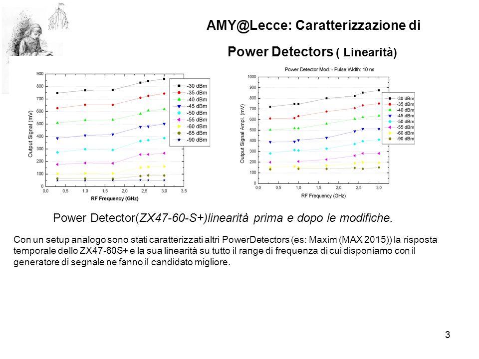 3 Power Detector(ZX47-60-S+)linearità prima e dopo le modifiche. Con un setup analogo sono stati caratterizzati altri PowerDetectors (es: Maxim (MAX 2
