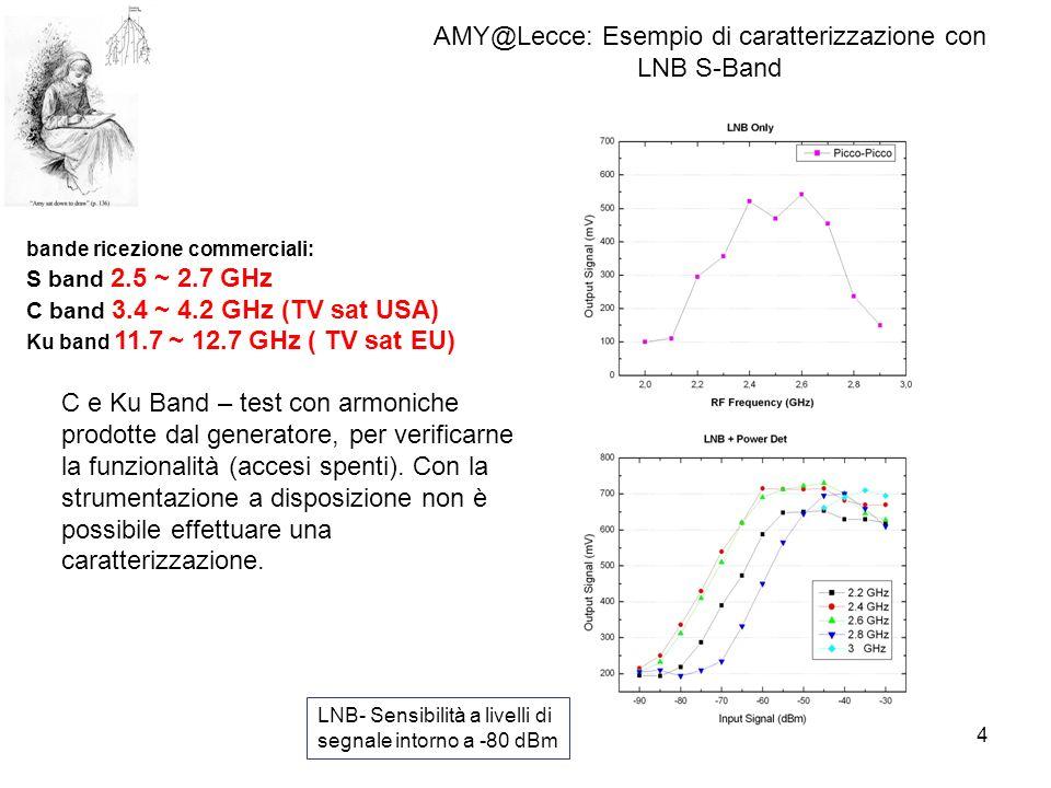 4 AMY@Lecce: Esempio di caratterizzazione con LNB S-Band LNB- Sensibilità a livelli di segnale intorno a -80 dBm bande ricezione commerciali: S band 2.5 ~ 2.7 GHz C band 3.4 ~ 4.2 GHz (TV sat USA) Ku band 11.7 ~ 12.7 GHz ( TV sat EU) C e Ku Band – test con armoniche prodotte dal generatore, per verificarne la funzionalità (accesi spenti).