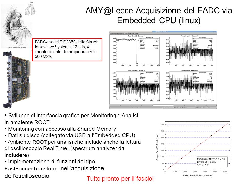 6 AMY@Lecce Acquisizione del FADC via Embedded CPU (linux) Sviluppo di interfaccia grafica per Monitoring e Analisi in ambiente ROOT Monitoring con accesso alla Shared Memory Dati su disco (collegato via USB allEmbedded CPU) Ambiente ROOT per analisi che include anche la lettura di oscilloscopio Real Time.