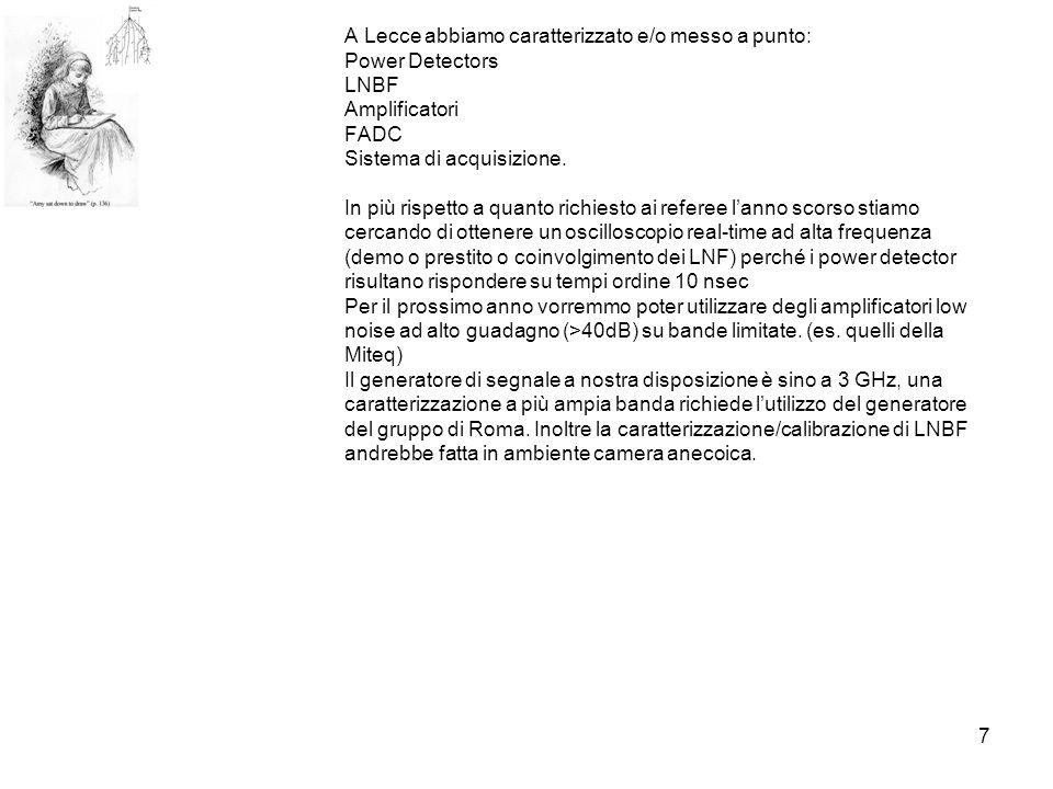 7 A Lecce abbiamo caratterizzato e/o messo a punto: Power Detectors LNBF Amplificatori FADC Sistema di acquisizione. In più rispetto a quanto richiest