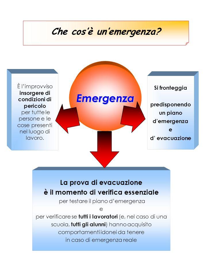 Emergenza È limprovviso insorgere di condizioni di pericolo per tutte le persone e le cose presenti nel luogo di lavoro. Si fronteggia predisponendo u