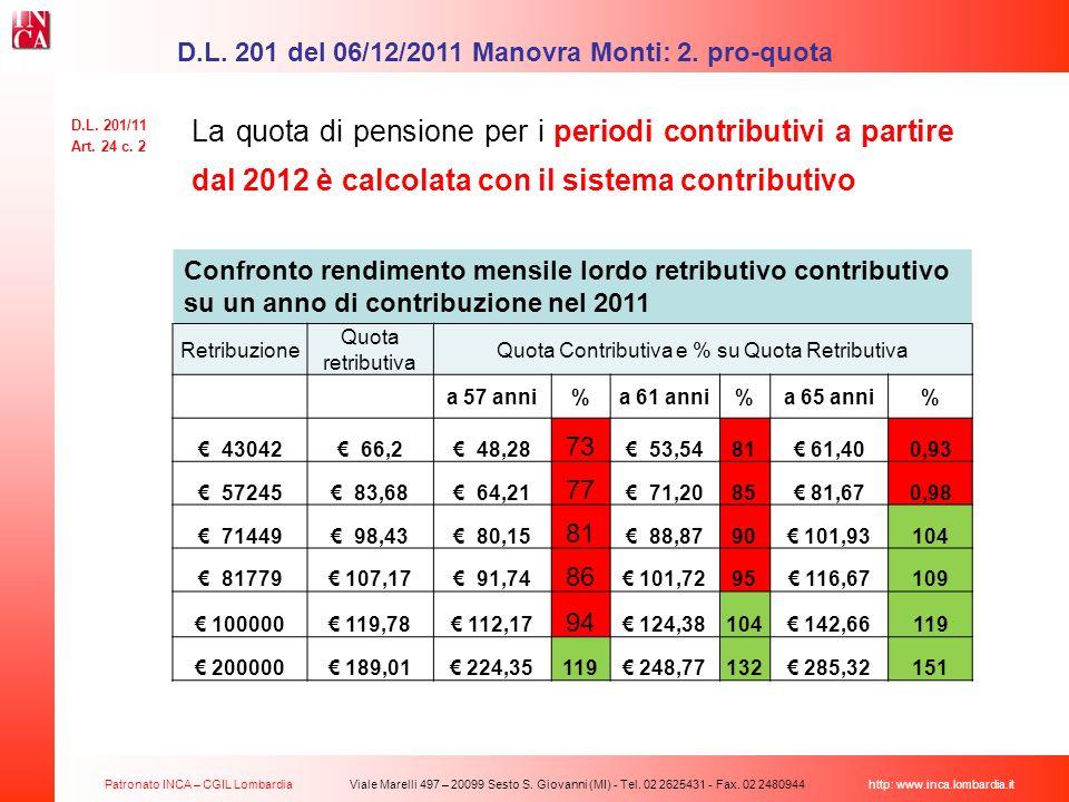 Patronato INCA – CGIL Lombardia Viale Marelli 497 – 20099 Sesto S. Giovanni (MI) - Tel. 02 2625431 - Fax. 02 2480944 http: www.inca.lombardia.it D.L.