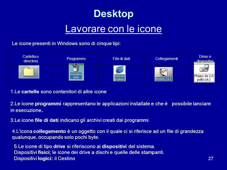 27 Desktop Lavorare con le icone Cartella o directory ProgrammiFile di datiCollegamenti Drive o dispositivi Le icone presenti in Windows sono di cinqu