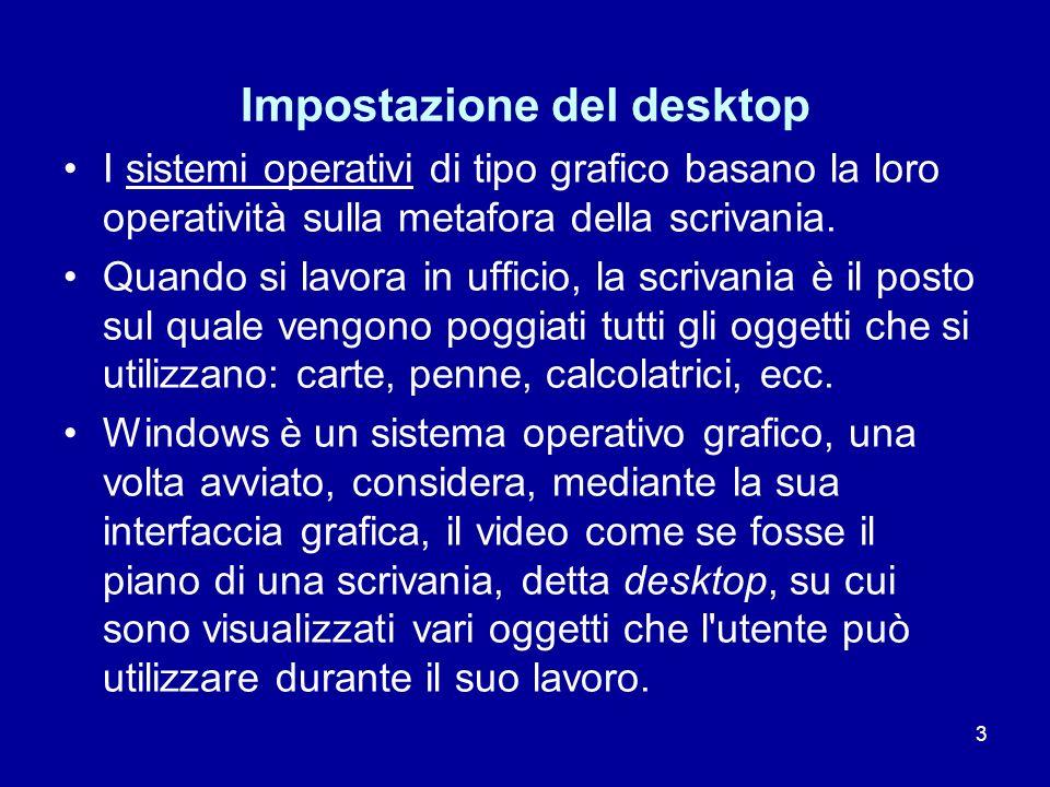 3 Impostazione del desktop I sistemi operativi di tipo grafico basano la loro operatività sulla metafora della scrivania. Quando si lavora in ufficio,