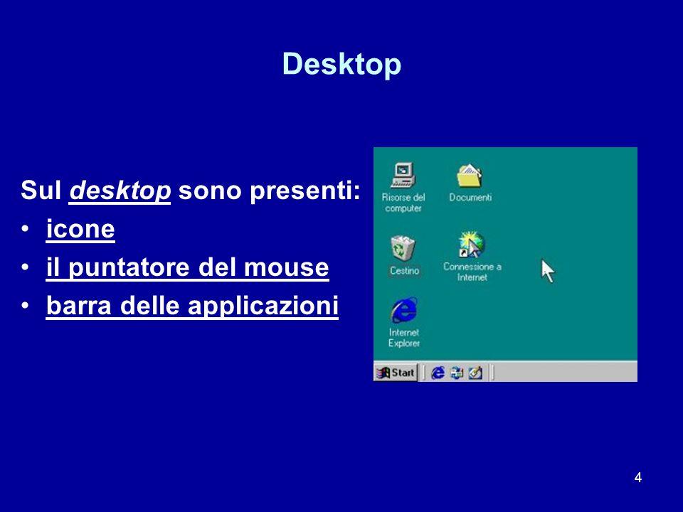 4 Desktop Sul desktop sono presenti: icone il puntatore del mouse barra delle applicazioni