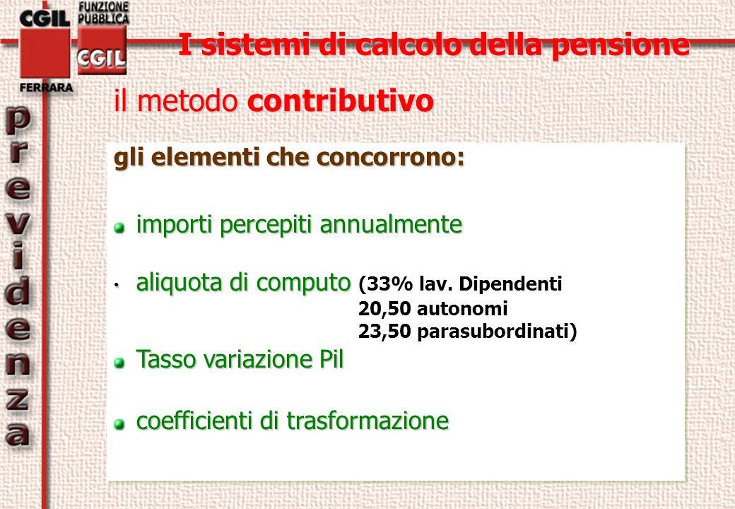 gli elementi che concorrono: importi percepiti annualmente aliquota di computo aliquota di computo (33% lav.