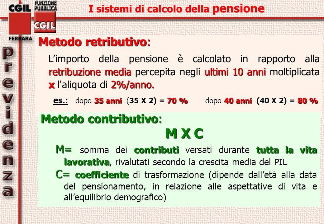 I sistemi di calcolo della pensione Metodo retributivo: retribuzione mediaultimi 10 anni x 2%/anno.