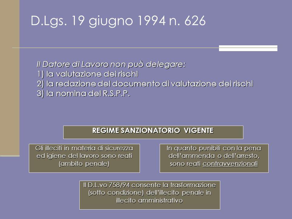 D.Lgs. 19 giugno 1994 n. 626 Il Datore di Lavoro non può delegare: 1) la valutazione dei rischi 2) la redazione del documento di valutazione dei risch
