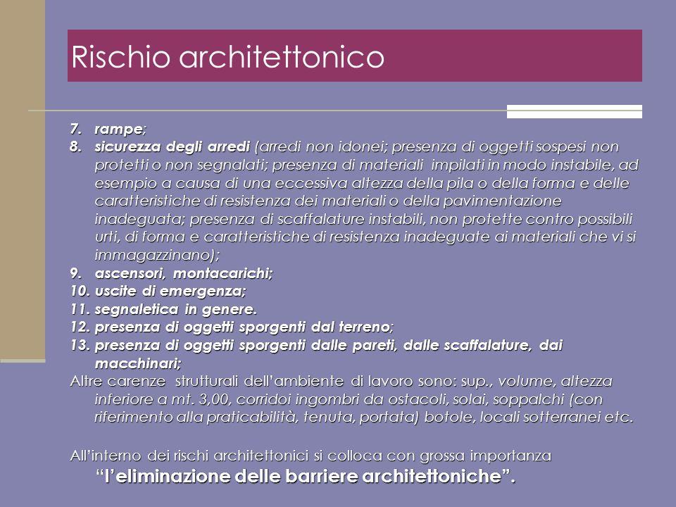 Rischio architettonico 7.rampe ; 8.sicurezza degli arredi (arredi non idonei; presenza di oggetti sospesi non protetti o non segnalati; presenza di ma