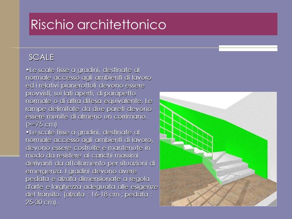 Rischio architettonico SCALE Le scale fisse a gradini, destinate al normale accesso agli ambienti di lavoro ed i relativi pianerottoli devono essere p